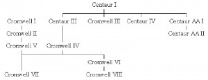 BAIV_BV_Cromwell_Tank_Hierarchy_001