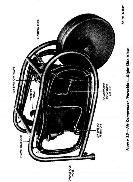 BAIV US air compressor 1943 (6)